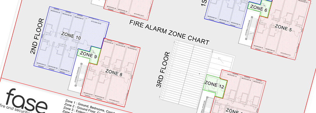 Fire Alarm Zone Charts
